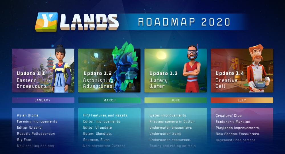 Roadmap April 2_0.png